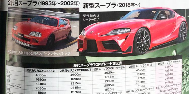 นิตยสารของประเทศญี่ปุ่น ได้เปิดเผยสเปคและมิติของ TOYOTA SUPRA (MarkV)